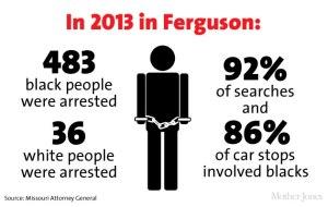 FergusonCard3